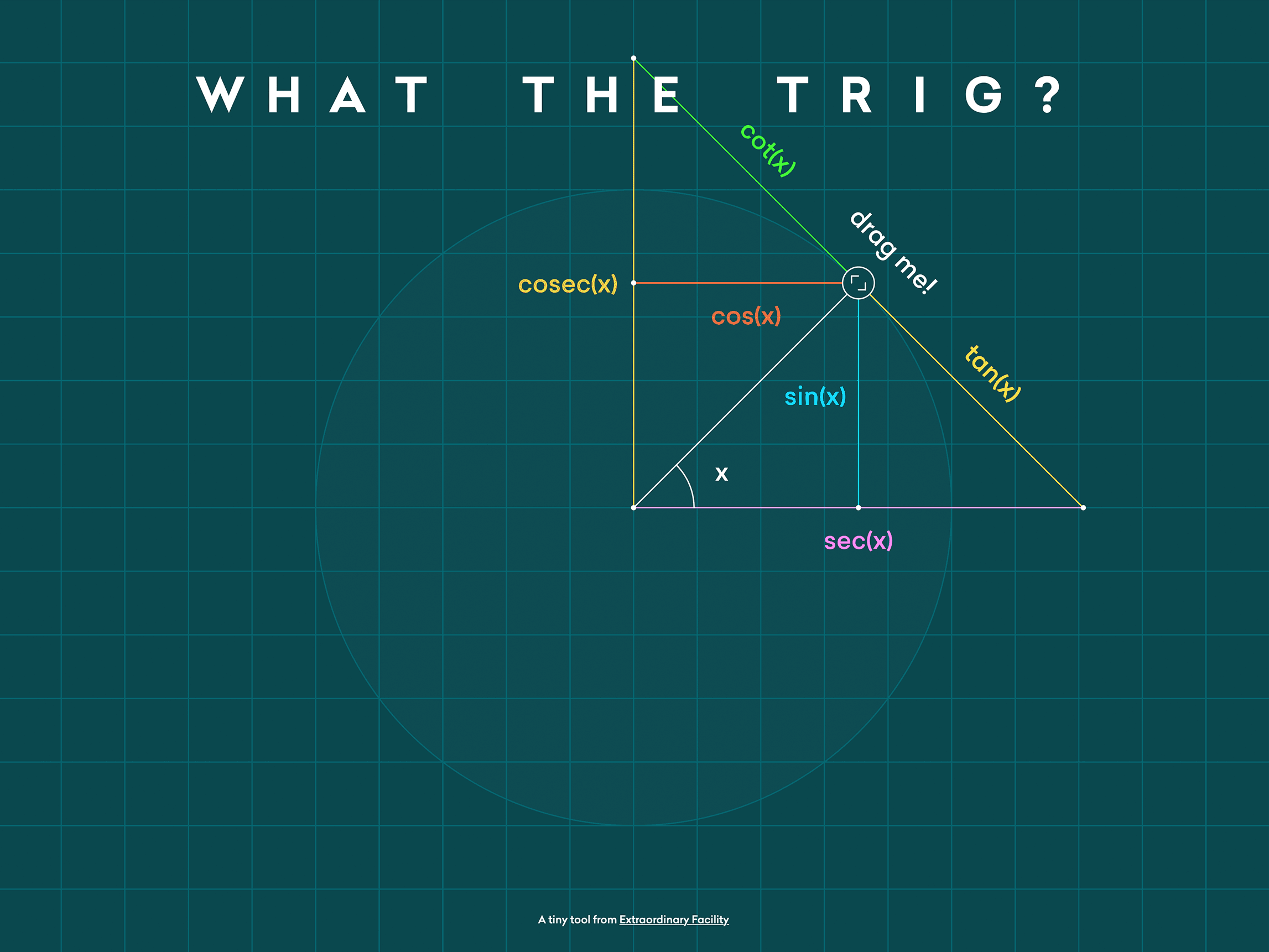 What The Trig?